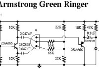 Amstrong Green Ringer Effect