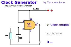 clock generator circuit