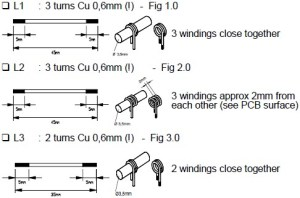 high frequency inductor windings