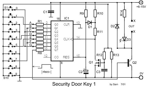 electronic door lock security key