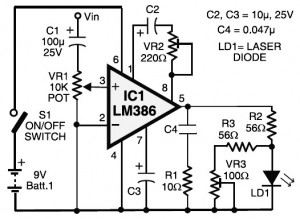 laser communication  transmitter - receiver