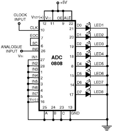 Adc0808 Simple Analoque To Digital Converter