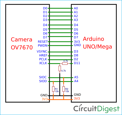 how to use ov7670 camera module with arduino uno