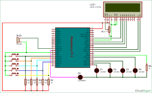 Electronic Voting Machine using Raspberry Pi