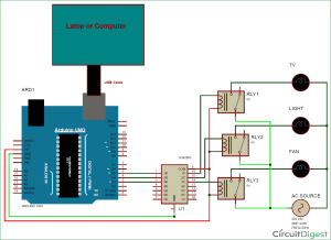 GUI Based Home Automation System using Arduino and MATLAB