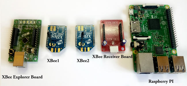 Xbee Modules and Raspberry Pi
