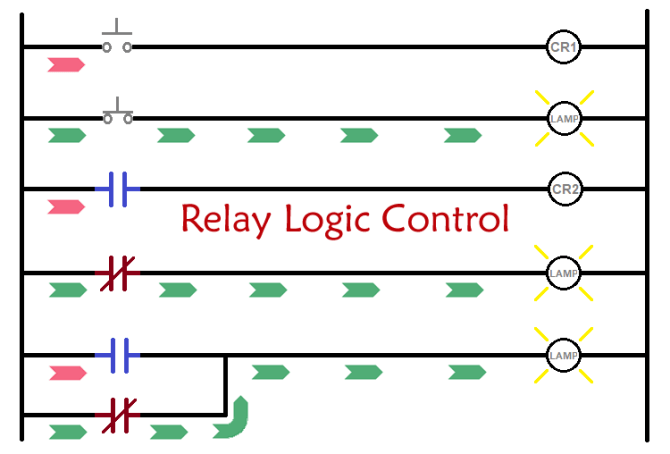 relay logic diagram symbols  lg mini split wiring diagram