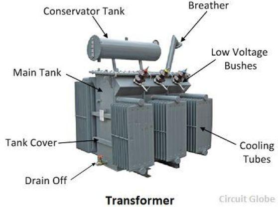 Image result for transformer cooling tubes images