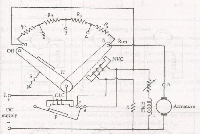 what is the working principle of three point starter dc