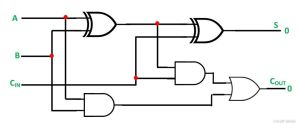 What is Half Adder and Full Adder Circuit?  Circuit