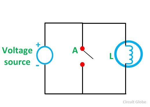 Logic Symbol & Truth Table