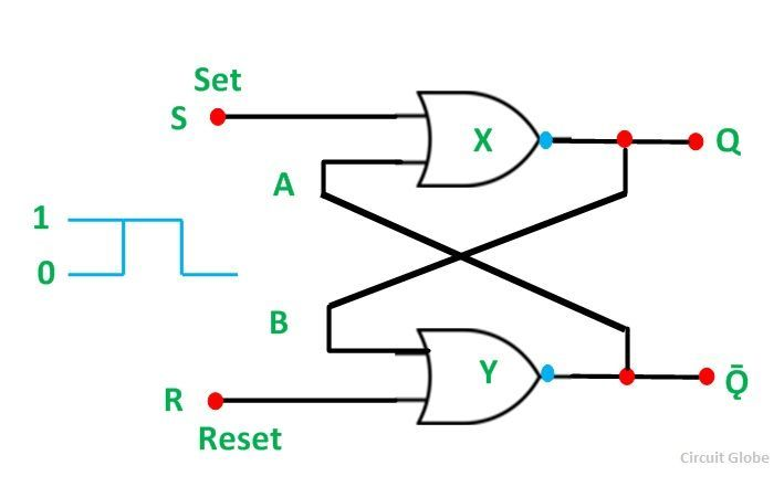 Circuit Diagram And Truth Table Of Rs Flip Flop