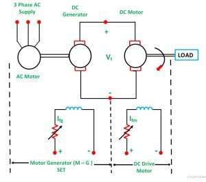 Ward Leonard Method Of Speed Control Or Armature Voltage Control  Circuit Globe