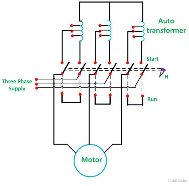 three phase dol starter wiring diagram wiring diagram soft starter wiring diagram wire