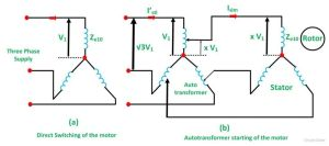 What is Auto transformer Starter?  its Theory  Circuit Globe