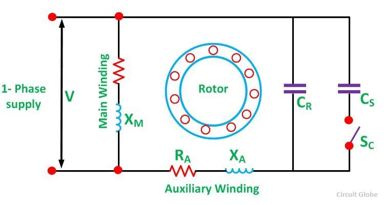 3 Phase Motor Winding Connection Diagram Pdf