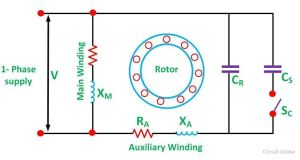 What is a Capacitor Start Capacitor Run Motor?  its