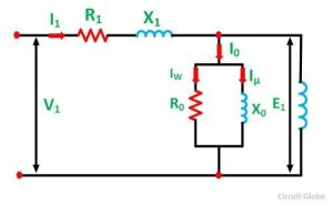 Equivalent Circuit of an Induction Motor  Rotor & Stator