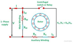 What is a Split Phase Induction Motor?  its Applications  Circuit Globe