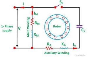 Capacitor Start Induction Motor  its Phasor Diagram Characteristic & Applications  Circuit Globe