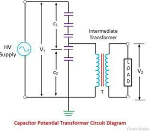 What is Potential Transformer (PT)? Definition