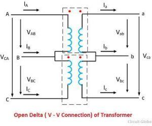 ThreePhase Transformer Connections  Circuit Globe