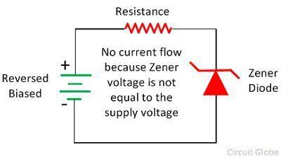 zener-diode-working