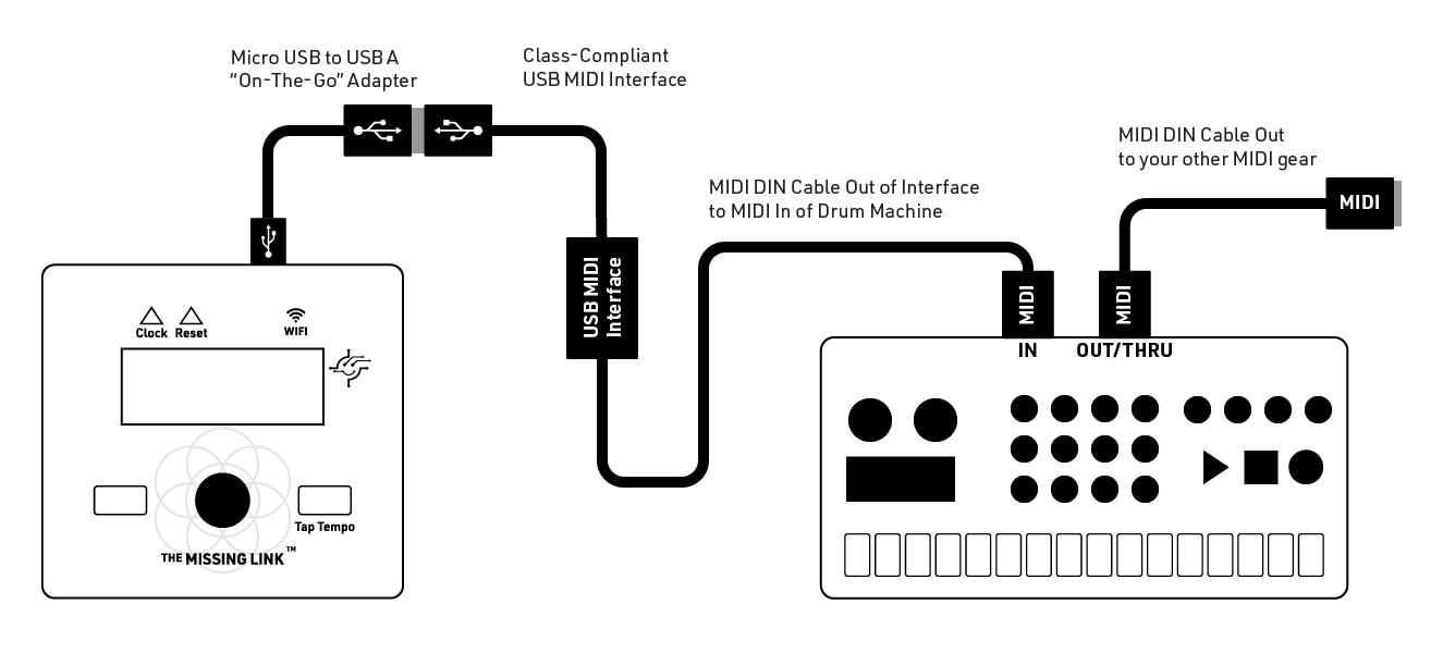 Midi Drum Machine Schematic Midi Interface - Wiring Diagram Post