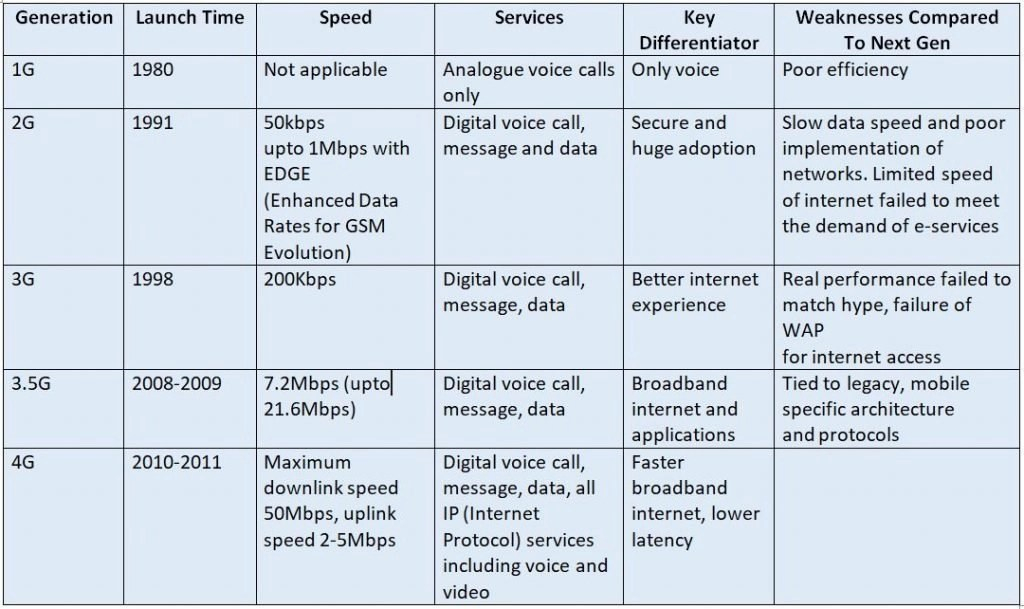 What is 5g. circuitmix
