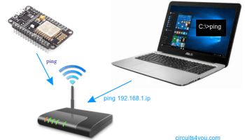 ESP32 Access point (AP) and Station web server with HTML