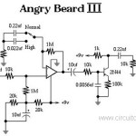 Angry Beard III Electric Guitar Effect