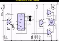 Stepper Motor Controller schematic