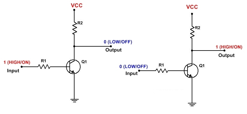 What Is NOT Gate Inverter, NOT Logic Gate Inverter Circuit