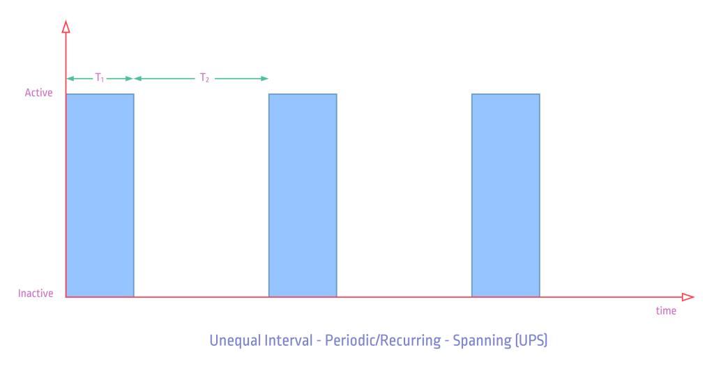 ptScheduler-Task-Types-UPS_1