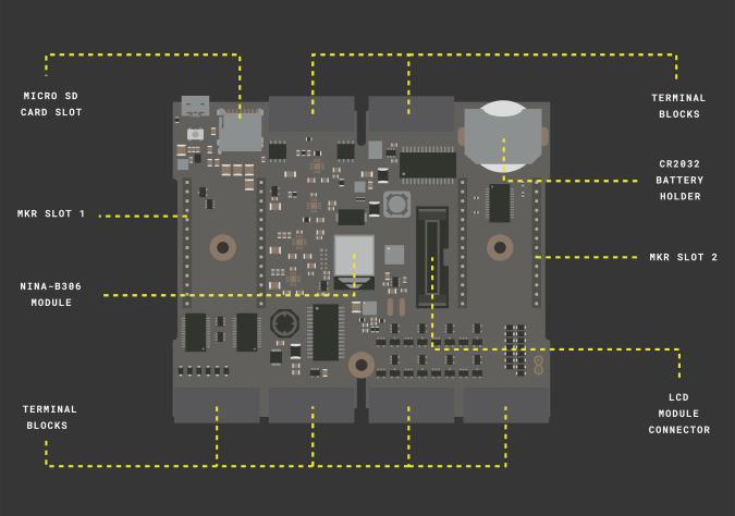 Arduino-Pro-Edge-Control-IoT-Board-Layout-2