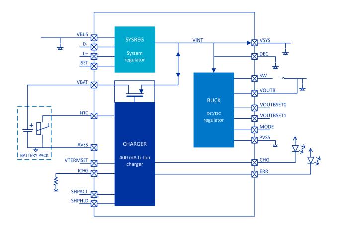Nordic-Semiconductor-nPM1100-Power-Management-IC-PMIC-Block-Diagram-1