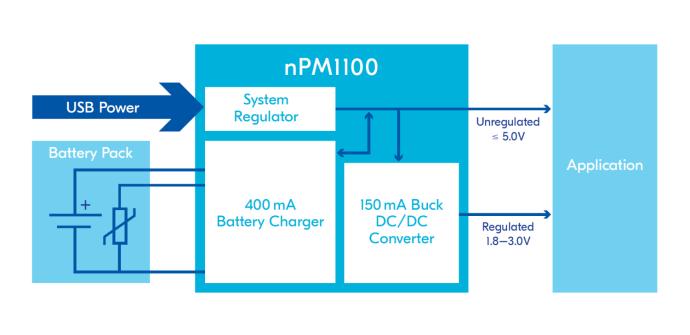 Nordic-Semiconductor-nPM1100-Power-Management-IC-PMIC-Block-Diagram-2
