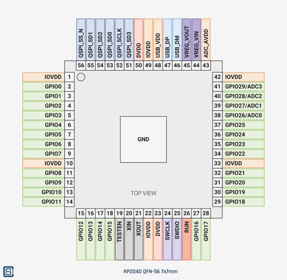 Raspberry-Pi-RP2040-Microcontroller-Pinout-Diagram-1_2