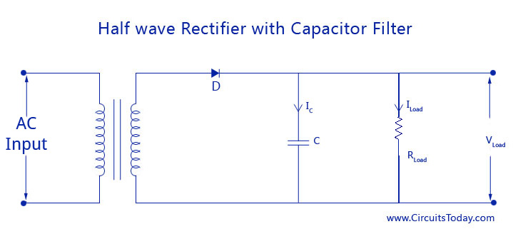 Filter Circuits-Working-Series Inductor,Shunt Capacitor,RC