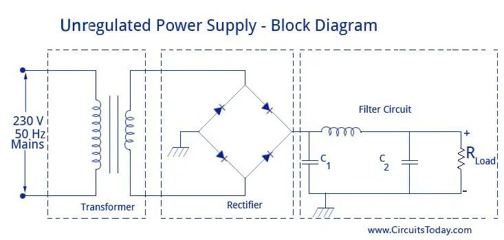 Regulated Power Supply-Block Diagram,Circuit Diagram,Working