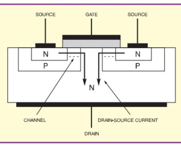 simplified DMOS power MOSFET structure