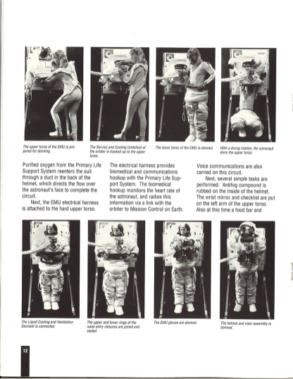 A series of eight photographs showing a woman putting on various parts of the spacesuit.
