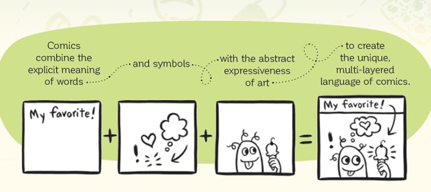 Illustration demonstrating how comics work