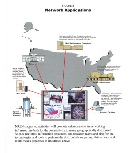 Map of U.S. pinpointing locations of importance to networking applications.