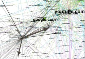A large network of web domains (nodes) and hyperlinks between them (edges) in various colors.