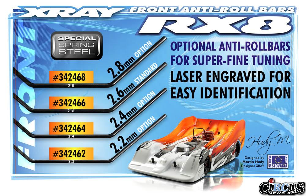 Nouvelles barres antiroulis avant pour XRAY RX8