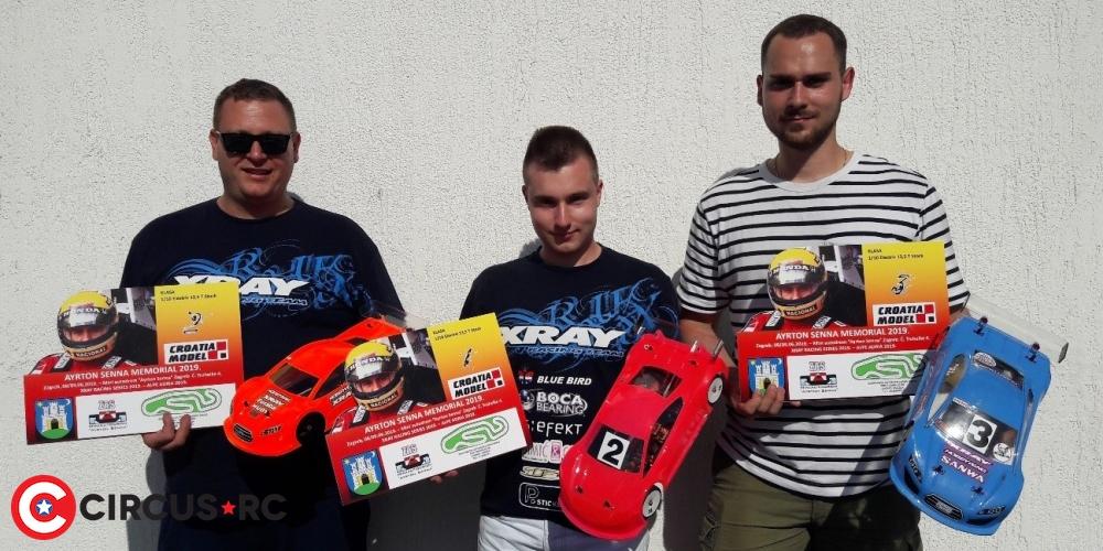 XRS Alpe Adria Rd2 report