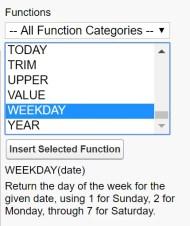 Salesforce WEEKDAY formula