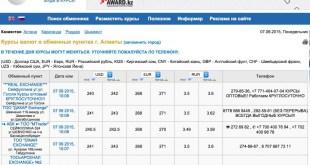 카자흐스탄 환율 정보