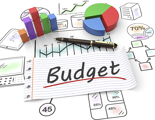 small business budgeting made simple complete interactive